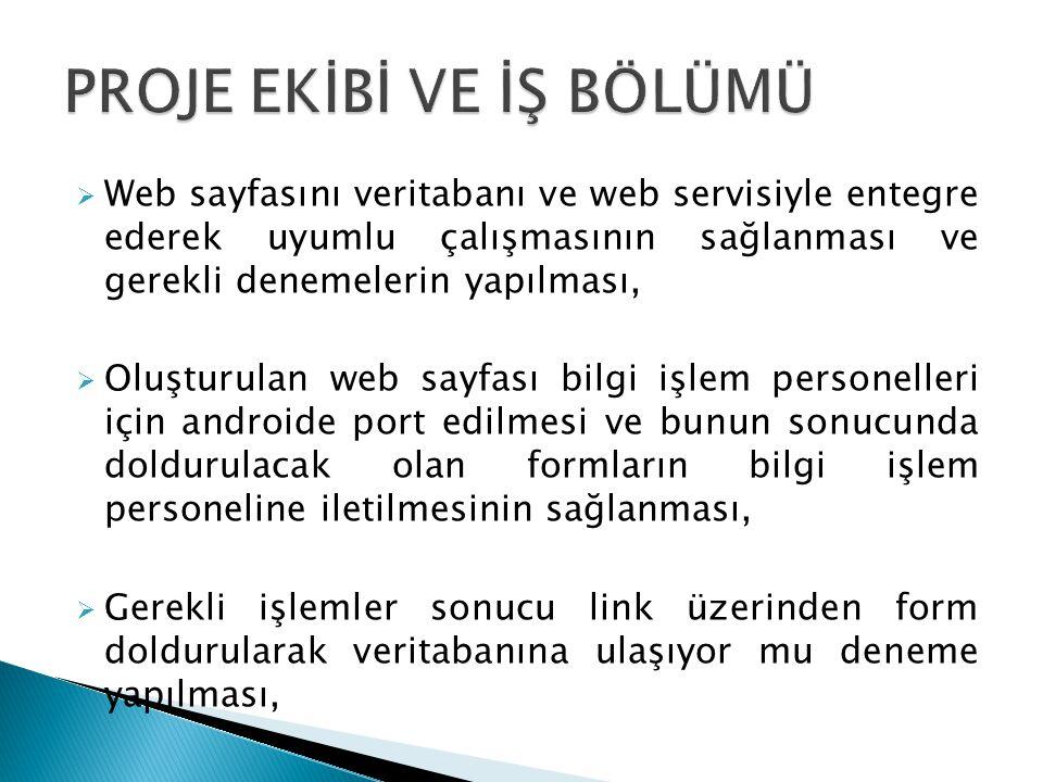  Web sayfasını veritabanı ve web servisiyle entegre ederek uyumlu çalışmasının sağlanması ve gerekli denemelerin yapılması,  Oluşturulan web sayfası
