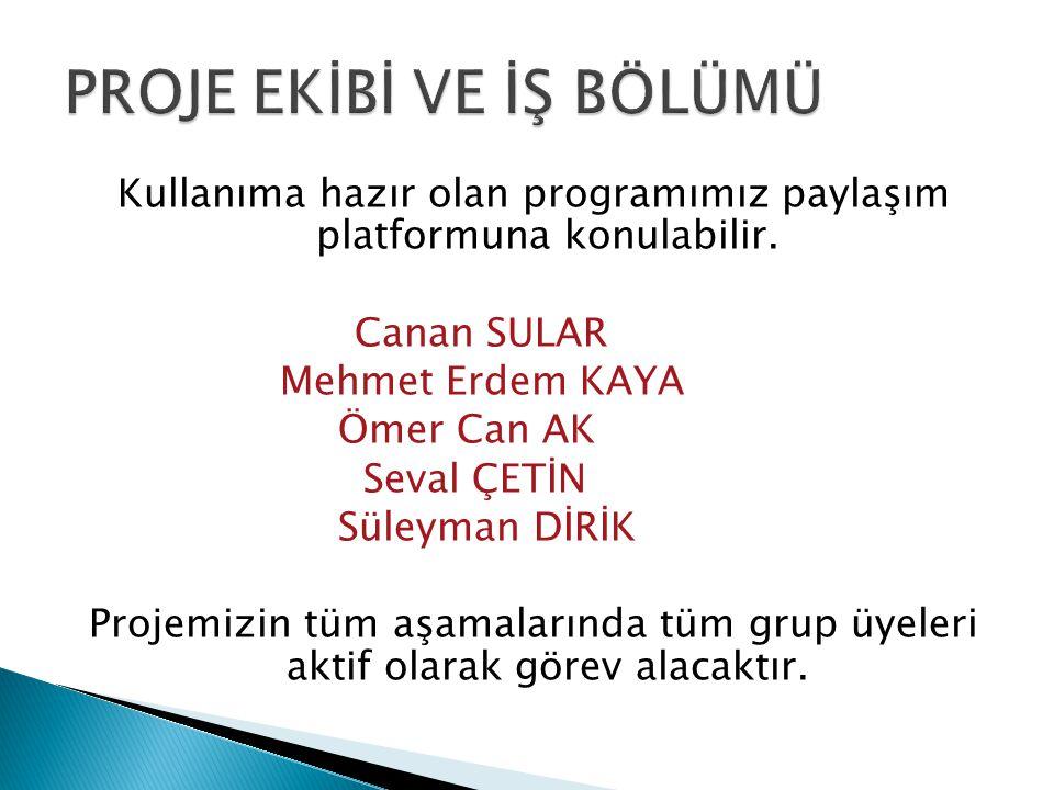 Kullanıma hazır olan programımız paylaşım platformuna konulabilir. Canan SULAR Mehmet Erdem KAYA Ömer Can AK Seval ÇETİN Süleyman DİRİK Projemizin tüm