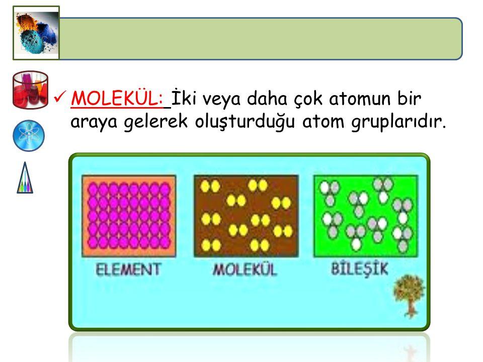 ElementBileşikKarışım Bir çeşit atomdan oluşur.Kendi özelliğini taşıyan en küçük taneciği atomdur.