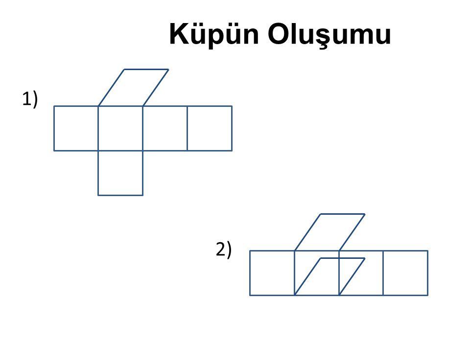 6 yüzeyi, 12 ayrıtı, 8 köşesi vardır.Bütün yüzeyleri dikdörtgendir.