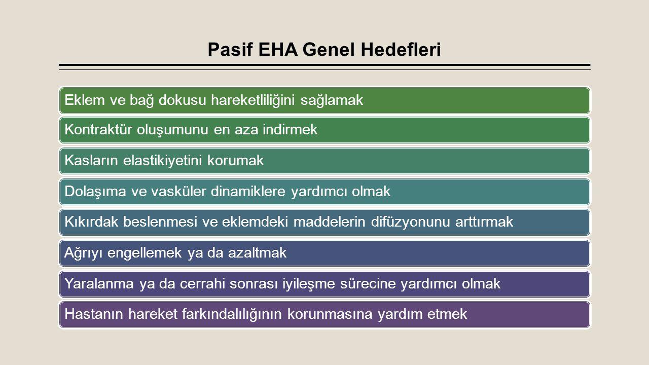 Pasif EHA Genel Hedefleri Eklem ve bağ dokusu hareketliliğini sağlamakKontraktür oluşumunu en aza indirmekKasların elastikiyetini korumakDolaşıma ve v