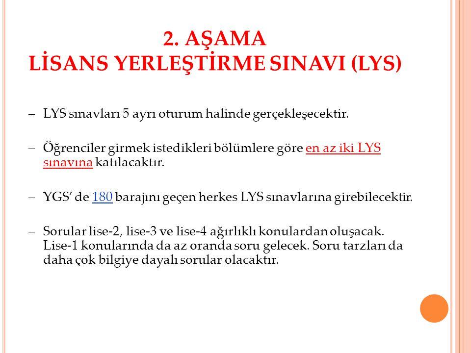 2.AŞAMA LİSANS YERLEŞTİRME SINAVI (LYS) –LYS sınavları 5 ayrı oturum halinde gerçekleşecektir.