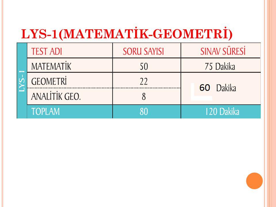 LYS-1(MATEMATİK-GEOMETRİ)