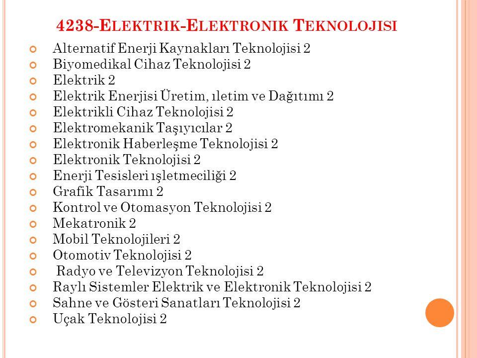 4238-E LEKTRIK -E LEKTRONIK T EKNOLOJISI Alternatif Enerji Kaynakları Teknolojisi 2 Biyomedikal Cihaz Teknolojisi 2 Elektrik 2 Elektrik Enerjisi Üretim, ıletim ve Dağıtımı 2 Elektrikli Cihaz Teknolojisi 2 Elektromekanik Taşıyıcılar 2 Elektronik Haberleşme Teknolojisi 2 Elektronik Teknolojisi 2 Enerji Tesisleri ışletmeciliği 2 Grafik Tasarımı 2 Kontrol ve Otomasyon Teknolojisi 2 Mekatronik 2 Mobil Teknolojileri 2 Otomotiv Teknolojisi 2 Radyo ve Televizyon Teknolojisi 2 Raylı Sistemler Elektrik ve Elektronik Teknolojisi 2 Sahne ve Gösteri Sanatları Teknolojisi 2 Uçak Teknolojisi 2