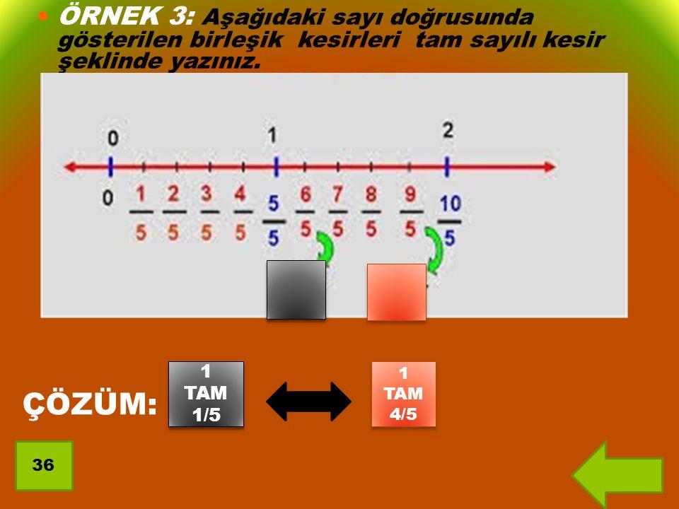 ÖRNEK 3: Aşağıdaki sayı doğrusunda gösterilen birleşik kesirleri tam sayılı kesir şeklinde yazınız. ÇÖZÜM: 1 TAM 1/5 1 TAM 4/5 36