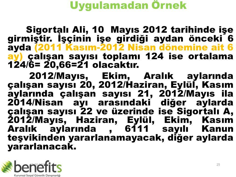 03.08.201525 Uygulamadan Örnek Sigortalı Ali, 10 Mayıs 2012 tarihinde işe girmiştir. İşçinin işe girdiği aydan önceki 6 ayda (2011 Kasım-2012 Nisan dö