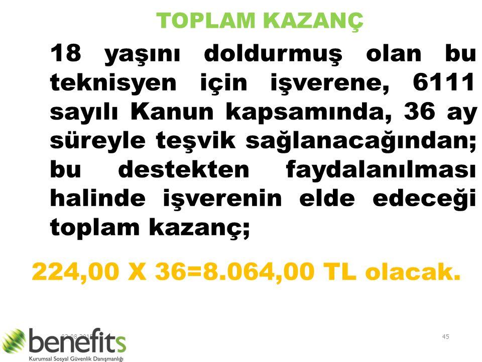 03.08.201545 TOPLAM KAZANÇ 18 yaşını doldurmuş olan bu teknisyen için işverene, 6111 sayılı Kanun kapsamında, 36 ay süreyle teşvik sağlanacağından; bu