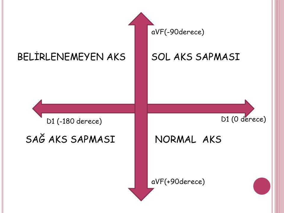 BELİRLENEMEYEN AKS SOL AKS SAPMASI SAĞ AKS SAPMASI NORMAL AKS D1 (0 derece) aVF(+90derece) aVF(-90derece) D1 (-180 derece)