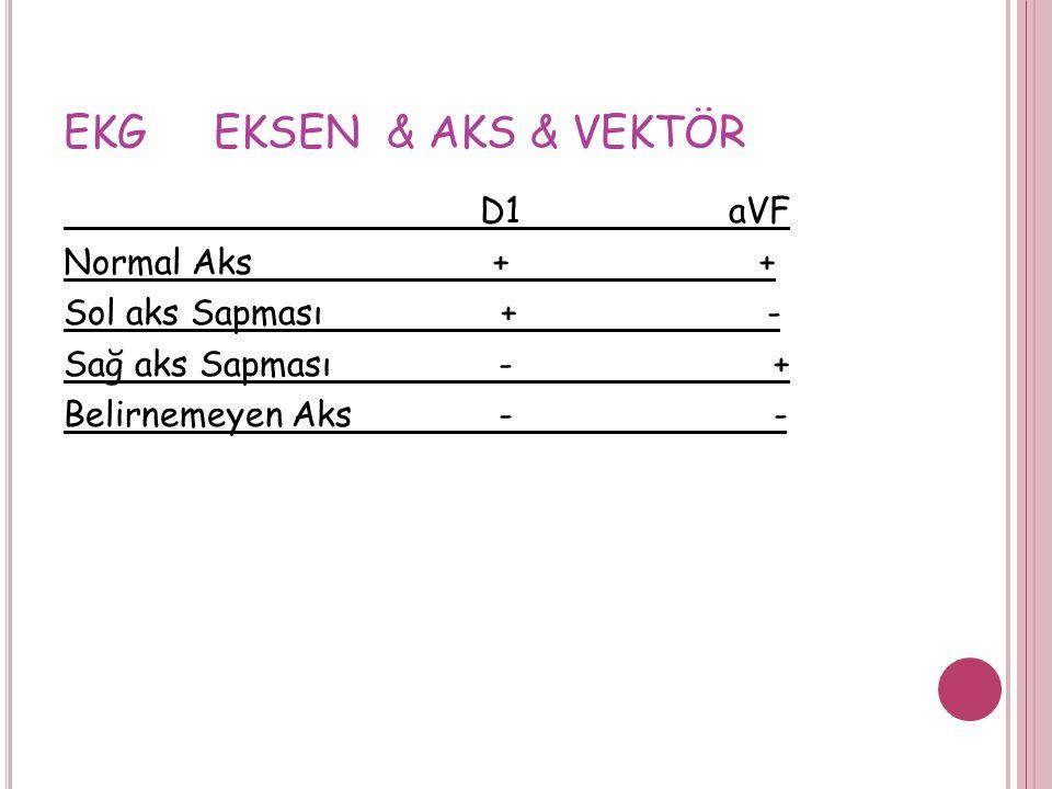 EKG EKSEN & AKS & VEKTÖR D1 aVF Normal Aks + + Sol aks Sapması + - Sağ aks Sapması - + Belirnemeyen Aks - -