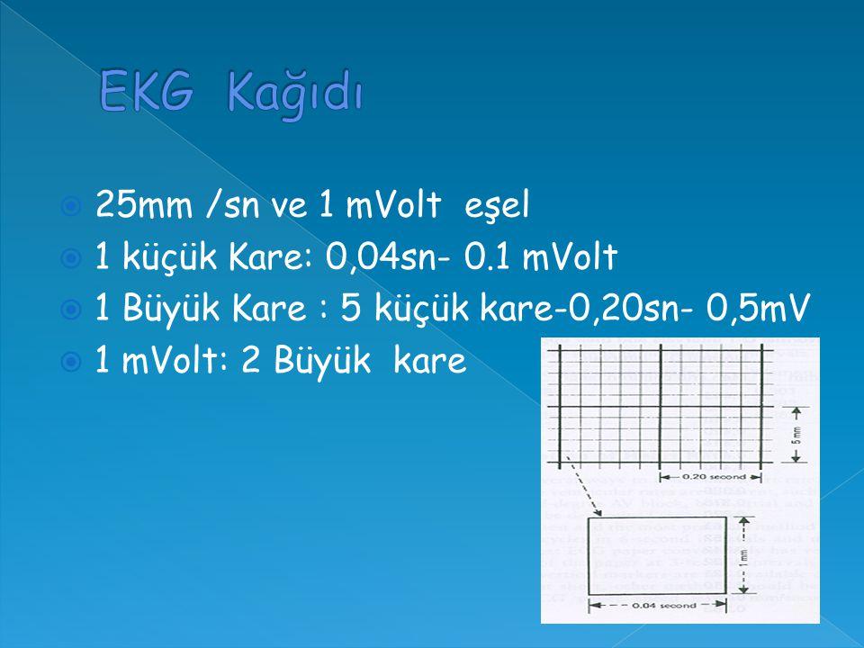  25mm /sn ve 1 mVolt eşel  1 küçük Kare: 0,04sn- 0.1 mVolt  1 Büyük Kare : 5 küçük kare-0,20sn- 0,5mV  1 mVolt: 2 Büyük kare