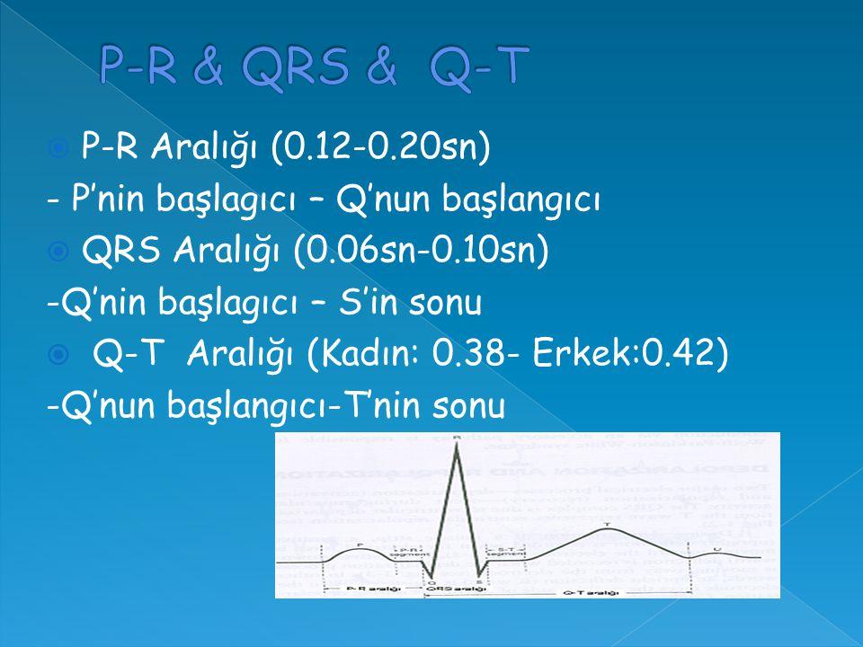  P-R Aralığı (0.12-0.20sn) - P'nin başlagıcı – Q'nun başlangıcı  QRS Aralığı (0.06sn-0.10sn) -Q'nin başlagıcı – S'in sonu  Q-T Aralığı (Kadın: 0.38- Erkek:0.42) -Q'nun başlangıcı-T'nin sonu