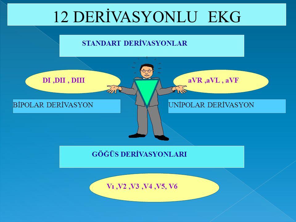 12 DERİVASYONLU EKG STANDART DERİVASYONLAR BİPOLAR DERİVASYON DI,DII, DIII UNİPOLAR DERİVASYON aVR,aVL, aVF GÖĞÜS DERİVASYONLARI Vı,V2,V3,V4,V5, V6