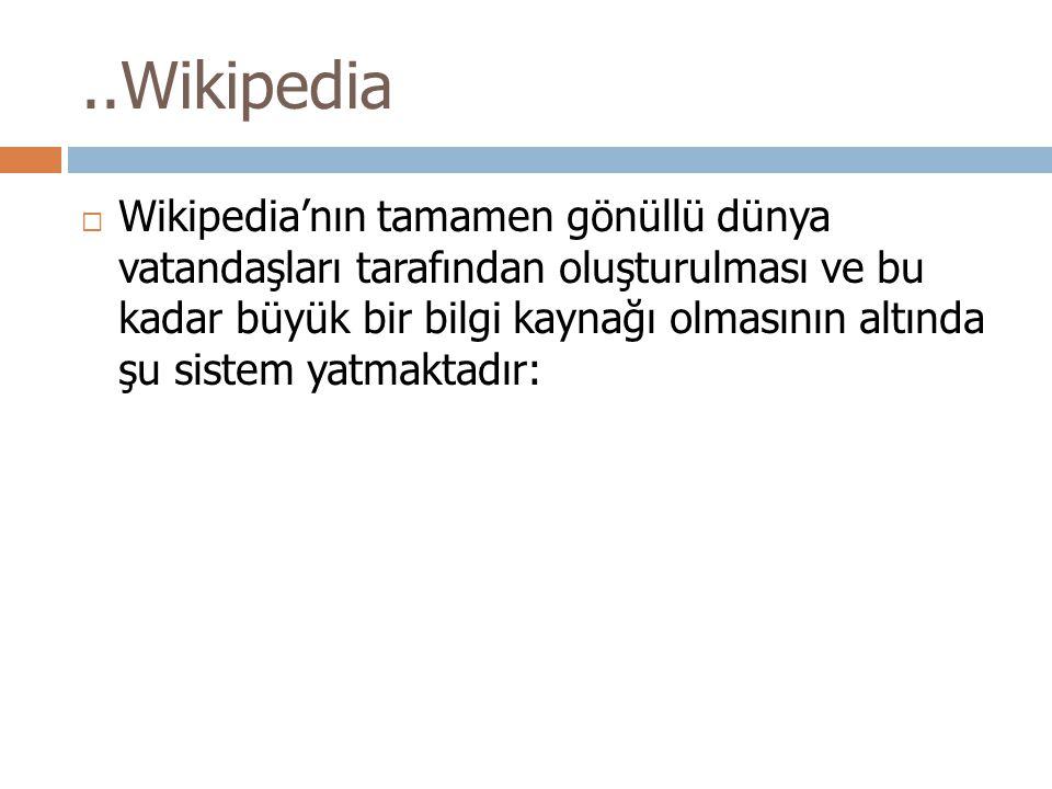 ..Wikipedia  Wikipedia'nın tamamen gönüllü dünya vatandaşları tarafından oluşturulması ve bu kadar büyük bir bilgi kaynağı olmasının altında şu sistem yatmaktadır: