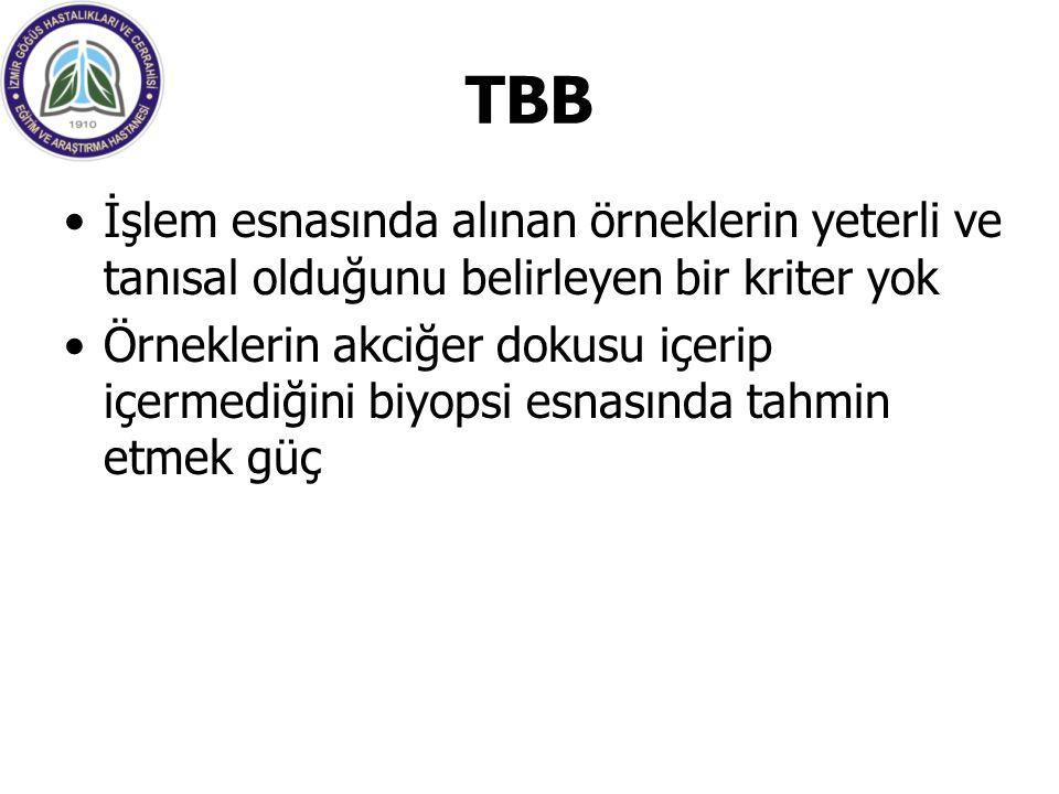 TBB İşlem esnasında alınan örneklerin yeterli ve tanısal olduğunu belirleyen bir kriter yok Örneklerin akciğer dokusu içerip içermediğini biyopsi esna
