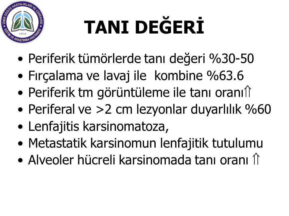 TANI DEĞERİ Periferik tümörlerde tanı değeri %30-50 Fırçalama ve lavaj ile kombine %63.6 Periferik tm görüntüleme ile tanı oranı  Periferal ve >2 cm