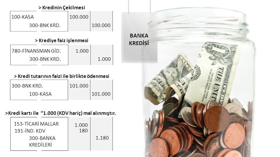 BANKA KREDİSİ 100-KASA100.000 300-BNK KRD.100.000 780-FİNANSMAN GİD.1.000 300-BNK KRD.1.000 300-BNK KRD.101.000 100-KASA101.000 > Kredinin Çekilmesi >