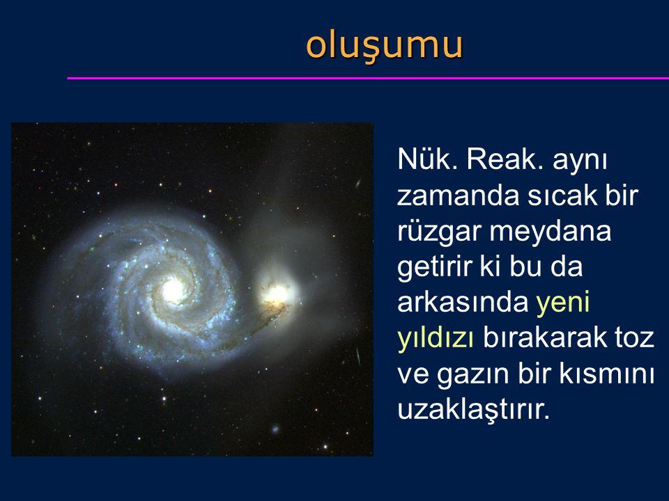oluşumu Nük. Reak. aynı zamanda sıcak bir rüzgar meydana getirir ki bu da arkasında yeni yıldızı bırakarak toz ve gazın bir kısmını uzaklaştırır.