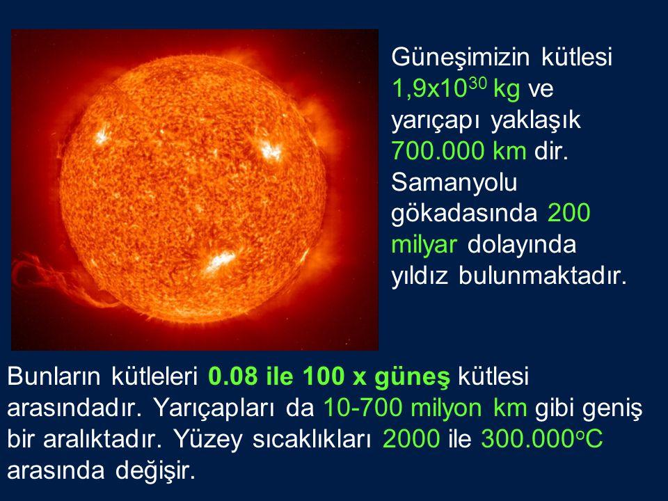 Güneşimizin kütlesi 1,9x10 30 kg ve yarıçapı yaklaşık 700.000 km dir. Samanyolu gökadasında 200 milyar dolayında yıldız bulunmaktadır. Bunların kütlel
