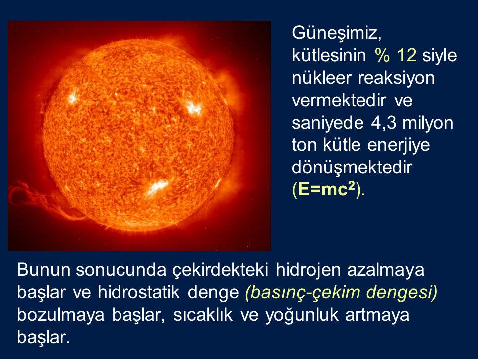 Güneşimiz, kütlesinin % 12 siyle nükleer reaksiyon vermektedir ve saniyede 4,3 milyon ton kütle enerjiye dönüşmektedir (E=mc 2 ). Bunun sonucunda çeki