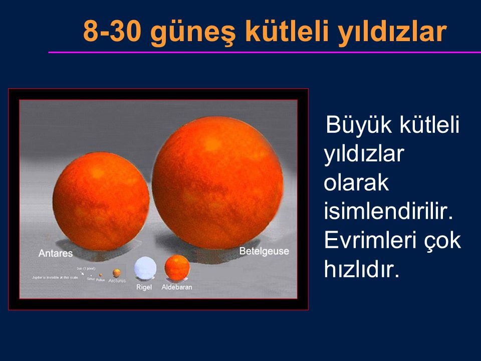 8-30 güneş kütleli yıldızlar Büyük kütleli yıldızlar olarak isimlendirilir. Evrimleri çok hızlıdır.