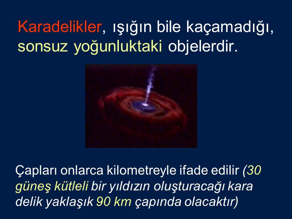 Karadelikler, ışığın bile kaçamadığı, sonsuz yoğunluktaki objelerdir. Çapları onlarca kilometreyle ifade edilir (30 güneş kütleli bir yıldızın oluştur