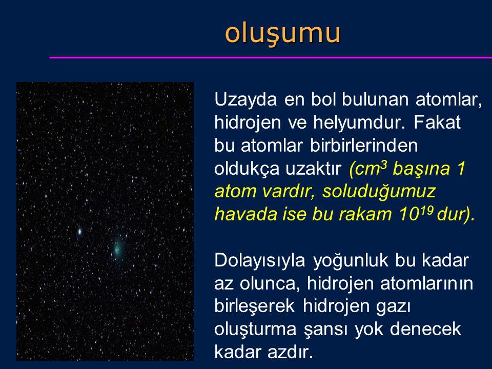 oluşumu Uzayda en bol bulunan atomlar, hidrojen ve helyumdur. Fakat bu atomlar birbirlerinden oldukça uzaktır (cm 3 başına 1 atom vardır, soluduğumuz