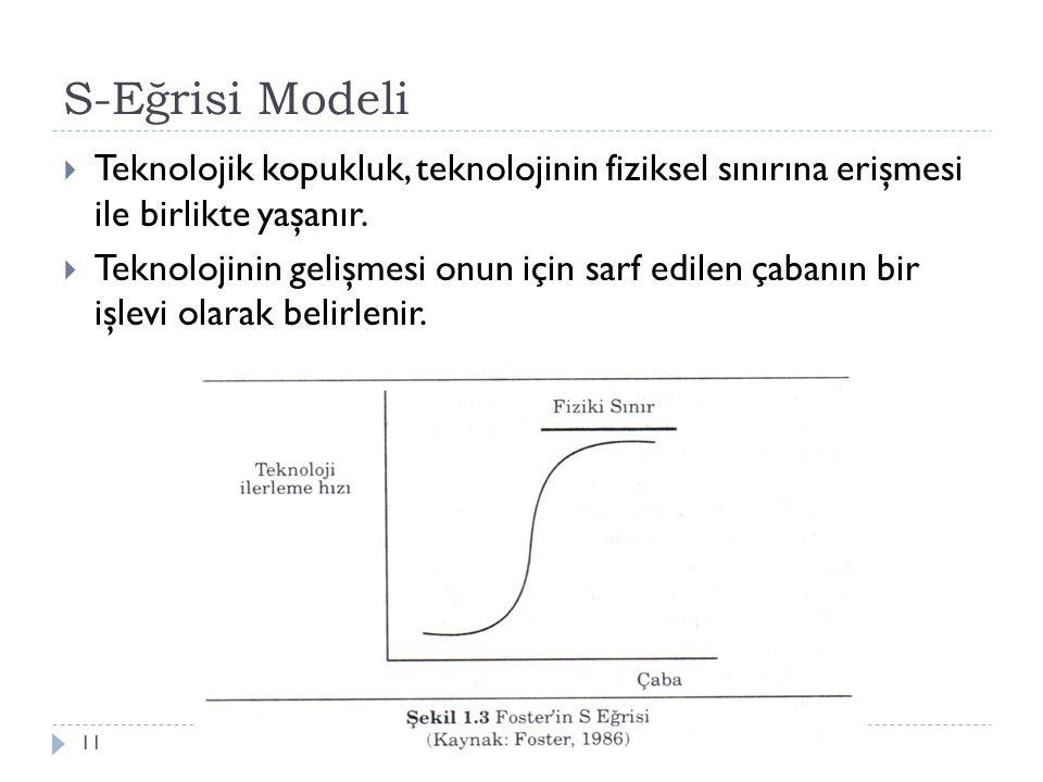 S-Eğrisi Modeli Aksaray Üniv., İ şletme Bölümü, ISLD 51411  Teknolojik kopukluk, teknolojinin fiziksel sınırına erişmesi ile birlikte yaşanır.  Tekn