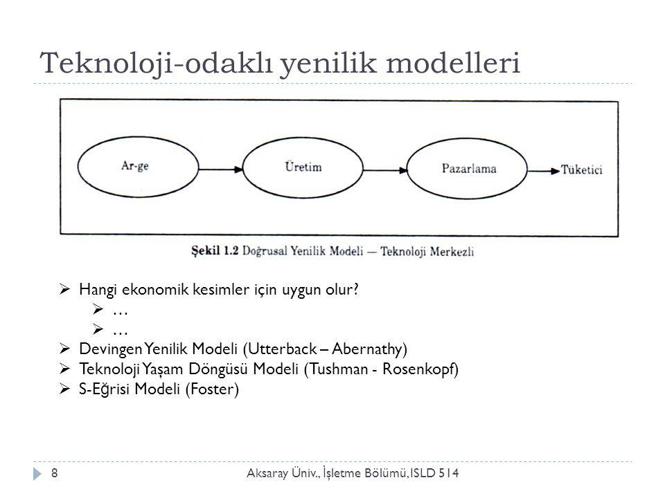 Teknoloji-odaklı yenilik modelleri Aksaray Üniv., İ şletme Bölümü, ISLD 5148  Hangi ekonomik kesimler için uygun olur?  …  Devingen Yenilik Modeli