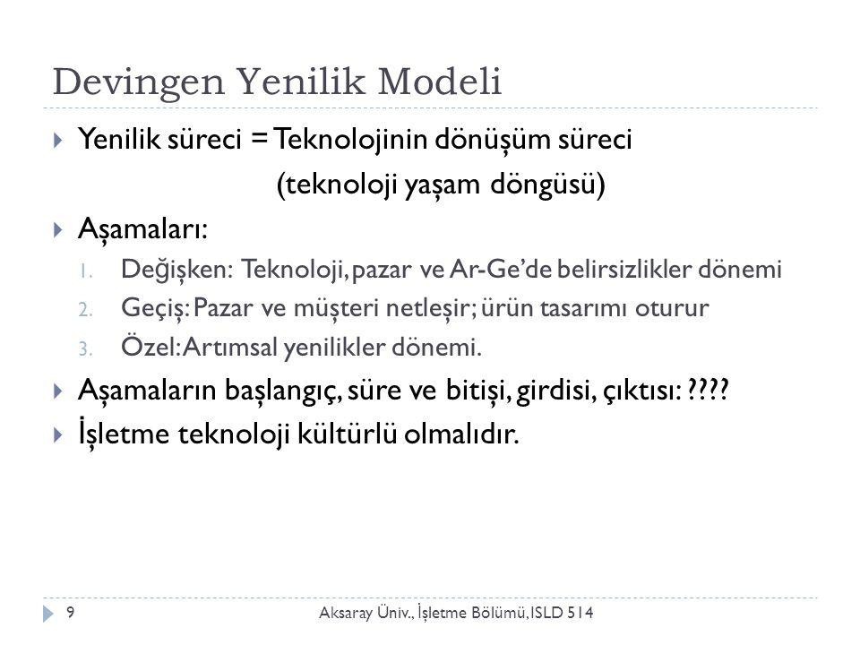 Devingen Yenilik Modeli Aksaray Üniv., İ şletme Bölümü, ISLD 5149  Yenilik süreci = Teknolojinin dönüşüm süreci (teknoloji yaşam döngüsü)  Aşamaları