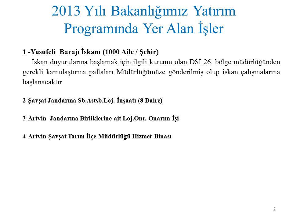 2012 YILI PROGRAM DIŞI FAALİYETLER Talepte Bulunan Kurum Ödnk.