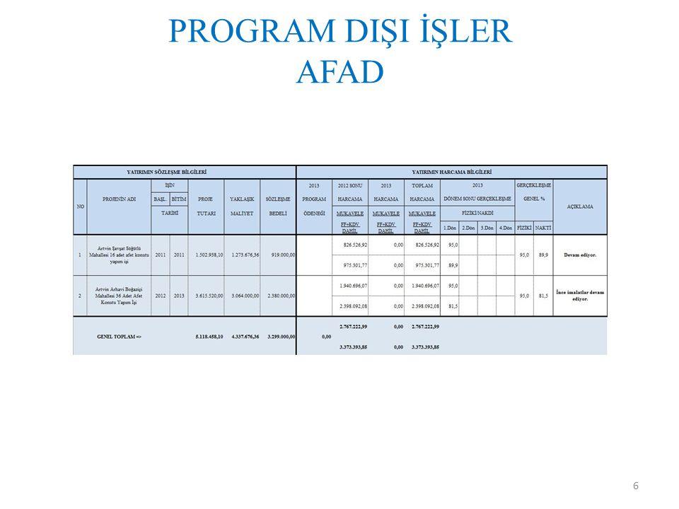 PROGRAM DIŞI İŞLER AFAD 6