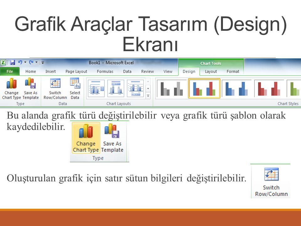 Grafik Araçlar Tasarım (Design) Ekranı Bu alanda grafik türü değiştirilebilir veya grafik türü şablon olarak kaydedilebilir.