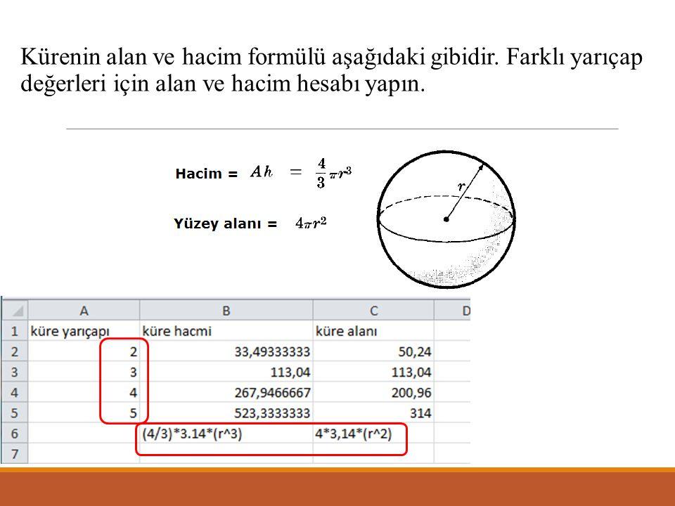 Kürenin alan ve hacim formülü aşağıdaki gibidir.
