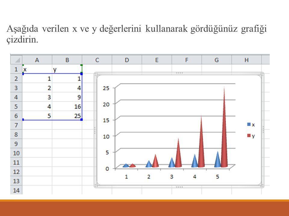 Aşağıda verilen x ve y değerlerini kullanarak gördüğünüz grafiği çizdirin.