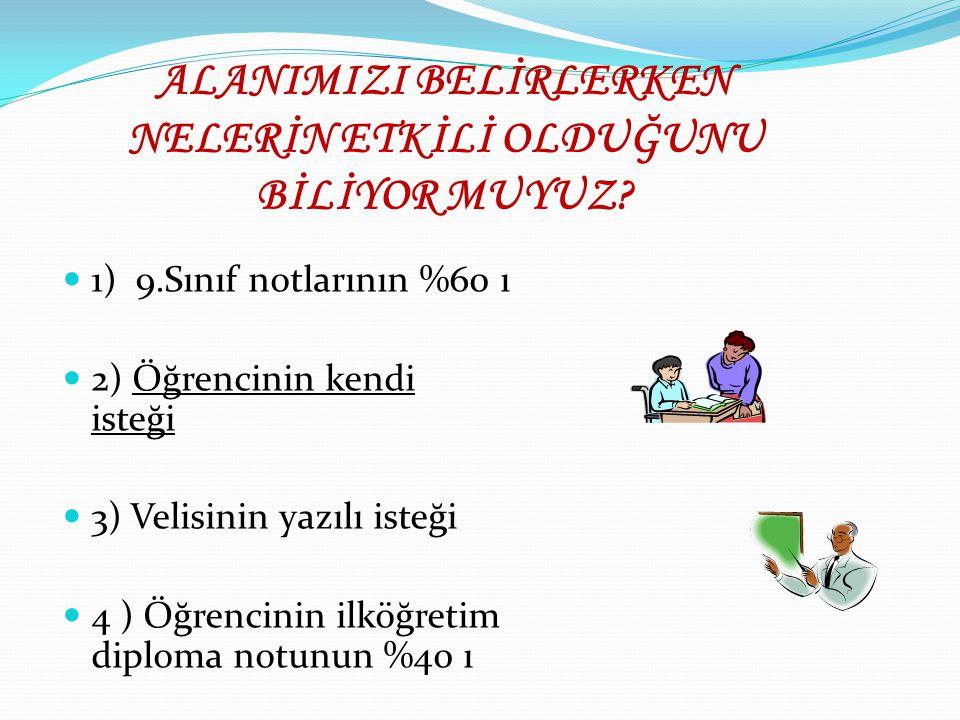 DAL PROGRAMLARI 1.HUKUK SEKRETERLİĞİ 2. TİCARET SEKRETERLİĞİ 3.