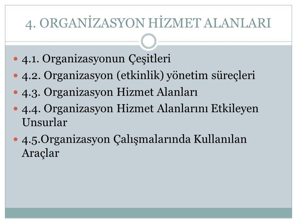 4. ORGANİZASYON HİZMET ALANLARI 4.1. Organizasyonun Çeşitleri 4.2. Organizasyon (etkinlik) yönetim süreçleri 4.3. Organizasyon Hizmet Alanları 4.4. Or
