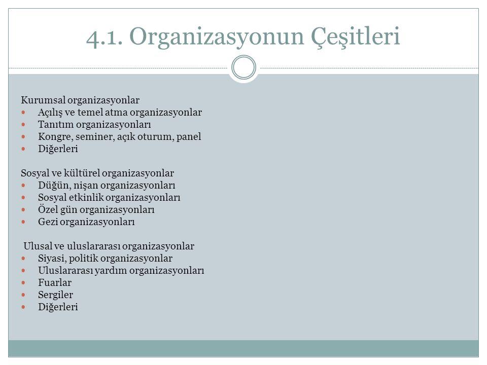 4.1. Organizasyonun Çeşitleri Kurumsal organizasyonlar Açılış ve temel atma organizasyonlar Tanıtım organizasyonları Kongre, seminer, açık oturum, pan