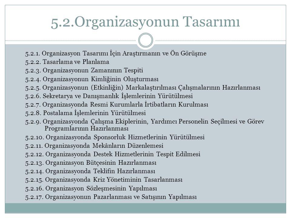 5.2.Organizasyonun Tasarımı 5.2.1. Organizasyon Tasarımı İçin Araştırmanın ve Ön Görüşme 5.2.2. Tasarlama ve Planlama 5.2.3. Organizasyonun Zamanının