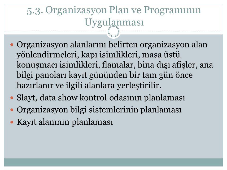 5.3. Organizasyon Plan ve Programının Uygulanması Organizasyon alanlarını belirten organizasyon alan yönlendirmeleri, kapı isimlikleri, masa üstü konu