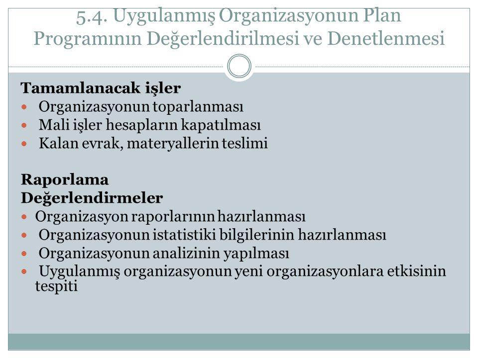 5.4. Uygulanmış Organizasyonun Plan Programının Değerlendirilmesi ve Denetlenmesi Tamamlanacak işler Organizasyonun toparlanması Mali işler hesapların