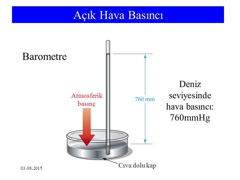 03.08.2015 Gazların Su üzerinde toplanması P top = P bar = P gaz + P H 2 O