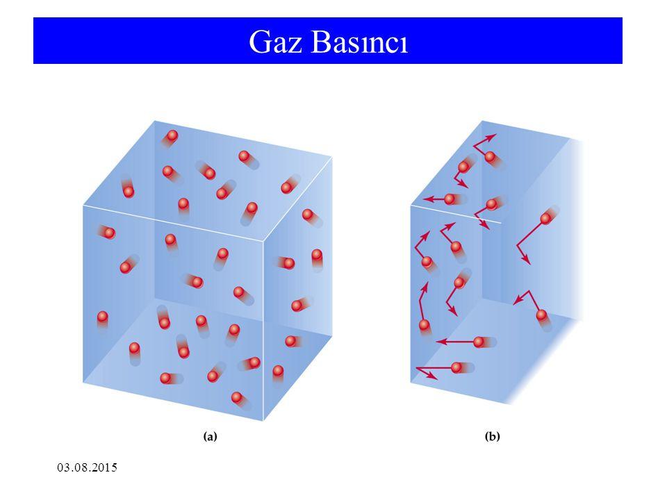 03.08.2015 Gaz Sabiti R =R = PV nT = 0.082057 L atm mol -1 K -1 = 8.3145 m 3 Pa mol -1 K -1 PV = nRT = 8.3145 J mol -1 K -1 = 8.3145 m 3 Pa mol -1 K -1