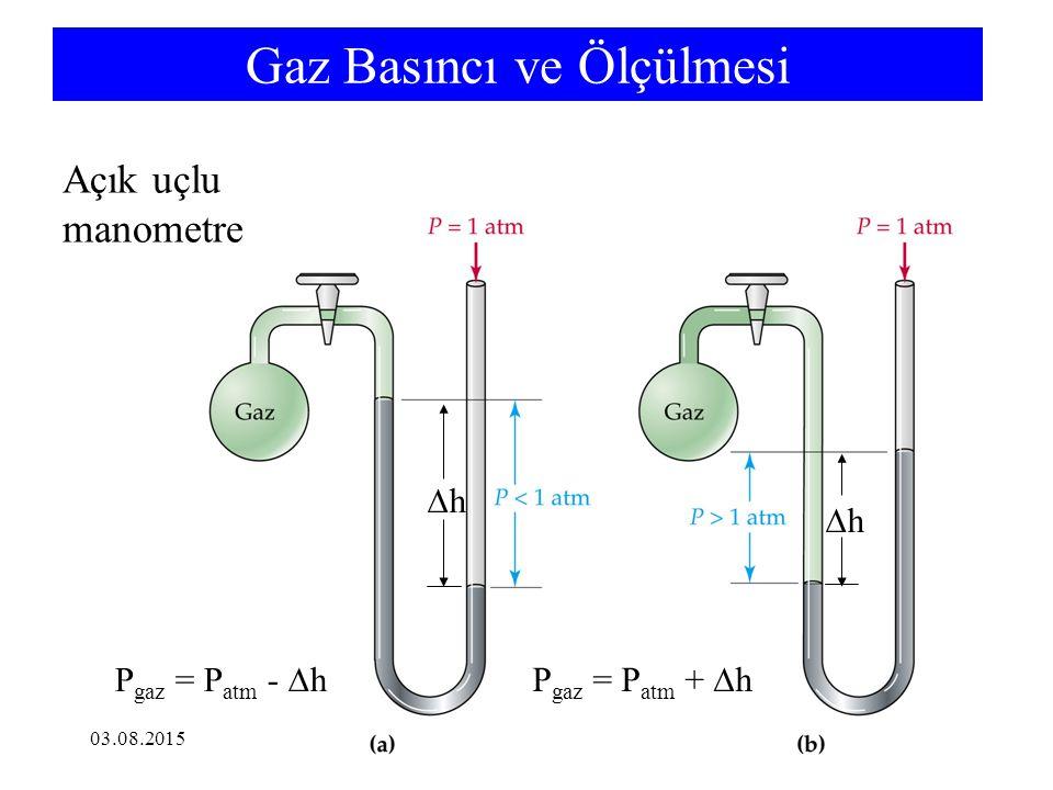 Gaz Basıncı ve Ölçülmesi Açık uçlu manometre hh P gaz = P atm +  h P gaz = P atm -  h hh 03.08.2015