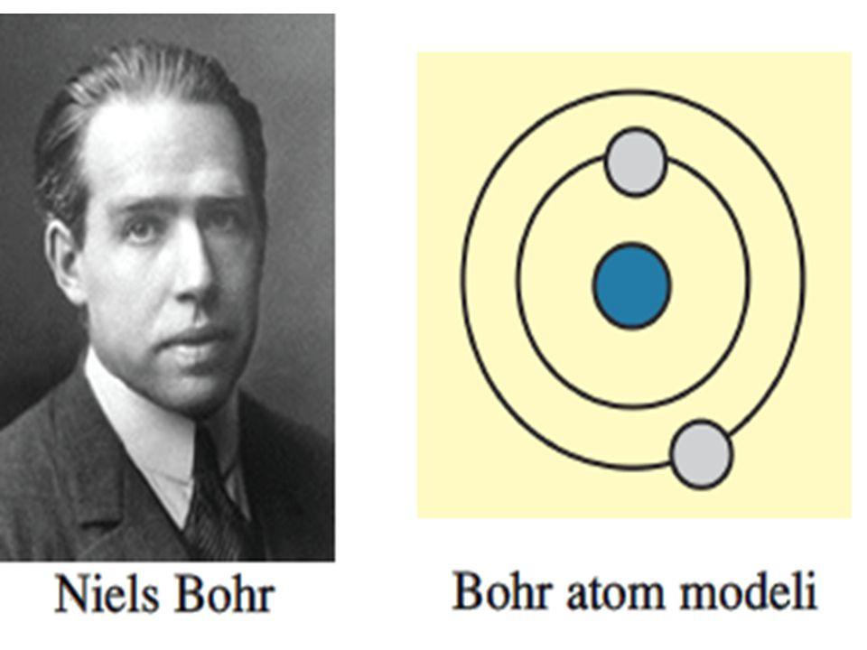 Bohr modeli Niels Hanrik Bohr 1911 yılında kendinden önceki Rutherforth Atom Modeli'nden yararlanarak yeni bir atom modeli fikrini öne sürdü.