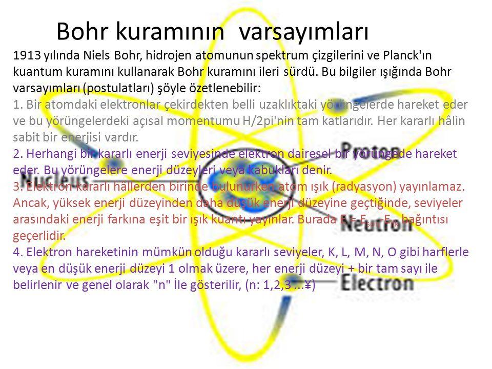 Bohr kuramının varsayımları 1913 yılında Niels Bohr, hidrojen atomunun spektrum çizgilerini ve Planck'ın kuantum kuramını kullanarak Bohr kuramını ile