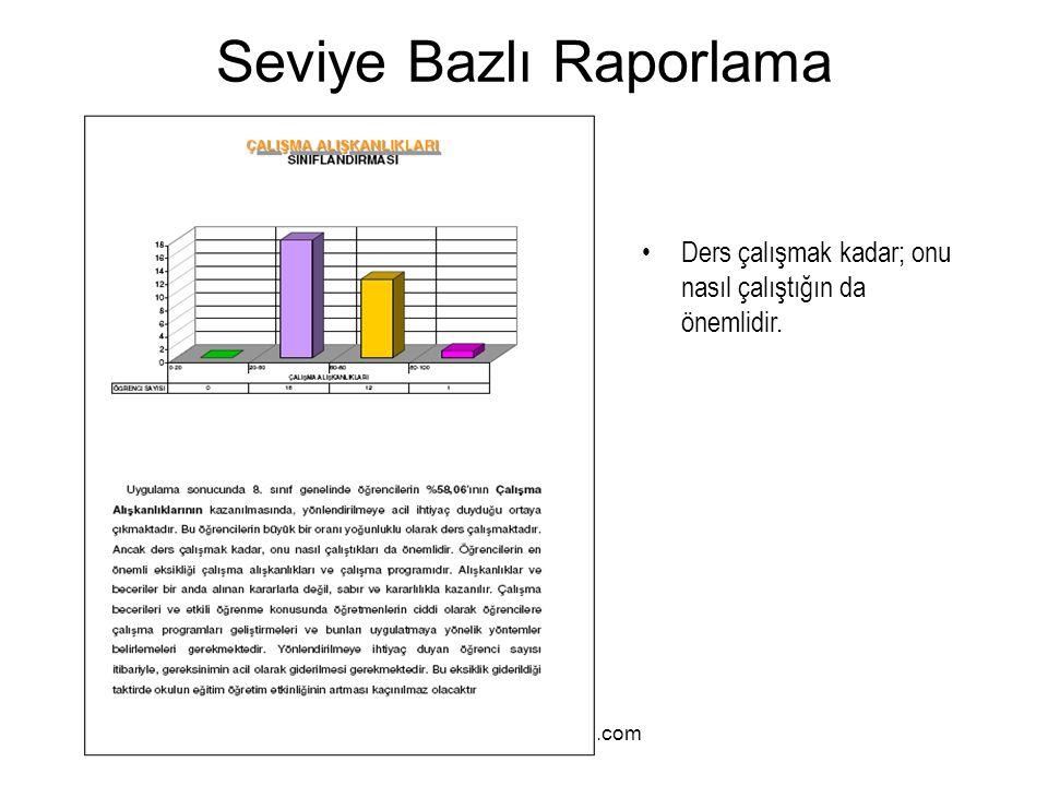 www.rehberliktestleri.com Seviye Bazlı Raporlama Ders çalışmak kadar; onu nasıl çalıştığın da önemlidir.