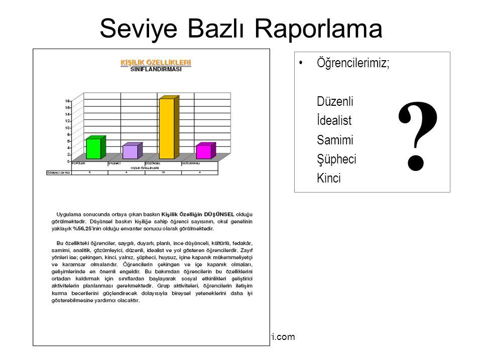 www.rehberliktestleri.com Seviye Bazlı Raporlama Eğer, bireylerin öğrenme stillerinin ne olduğu belirlenirse, bireylerin nasıl öğrendiği ve nasıl bir öğretim tasarımı uygulanması gerektiği daha kolay bir şekilde anlaşılabilir.