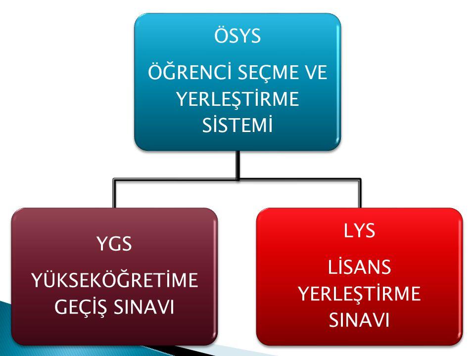 Puan Türü Testlerin Ağırlıkları (%) YGSLYS Türk.Temel Mat.