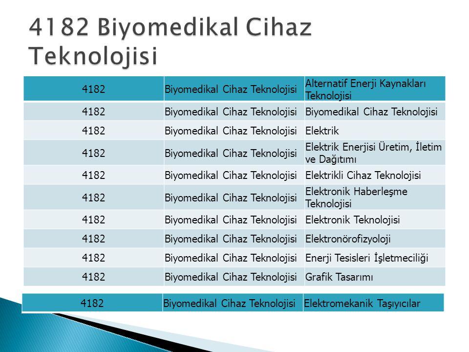 4182Biyomedikal Cihaz Teknolojisi Alternatif Enerji Kaynakları Teknolojisi 4182Biyomedikal Cihaz Teknolojisi 4182Biyomedikal Cihaz TeknolojisiElektrik 4182Biyomedikal Cihaz Teknolojisi Elektrik Enerjisi Üretim, İletim ve Dağıtımı 4182Biyomedikal Cihaz TeknolojisiElektrikli Cihaz Teknolojisi 4182Biyomedikal Cihaz Teknolojisi Elektronik Haberleşme Teknolojisi 4182Biyomedikal Cihaz TeknolojisiElektronik Teknolojisi 4182Biyomedikal Cihaz TeknolojisiElektronörofizyoloji 4182Biyomedikal Cihaz TeknolojisiEnerji Tesisleri İşletmeciliği 4182Biyomedikal Cihaz TeknolojisiGrafik Tasarımı 4182Biyomedikal Cihaz TeknolojisiElektromekanik Taşıyıcılar