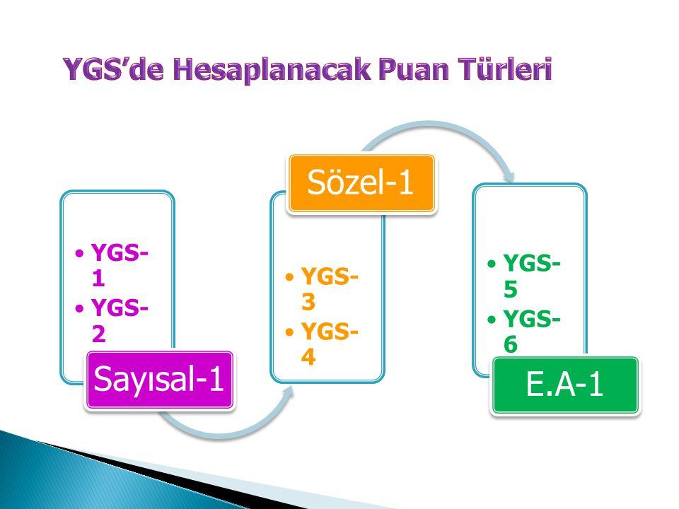 YGS- 1 YGS- 2 Sayısal-1 YGS- 3 YGS- 4 Sözel-1 YGS- 5 YGS- 6 E.A-1